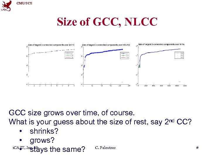 CMU SCS Size of GCC, NLCC GCC size grows over time, of course. What