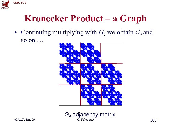 CMU SCS Kronecker Product – a Graph • Continuing multiplying with G 1 we