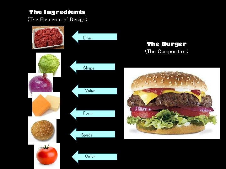 The Ingredients (The Elements of Design) Line The Burger (The Composition) Shape Value Form