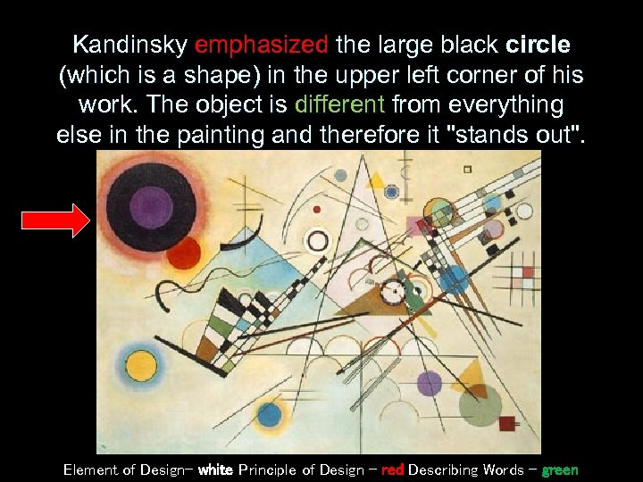 Kandinsky emphasized the large black circle (which is a shape) in the upper left