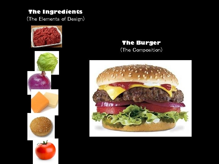 The Ingredients (The Elements of Design) The Burger (The Composition)