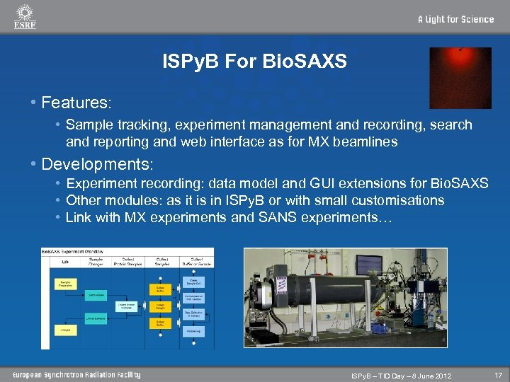 ISPy. B For Bio. SAXS • Features: • Sample tracking, experiment management and recording,