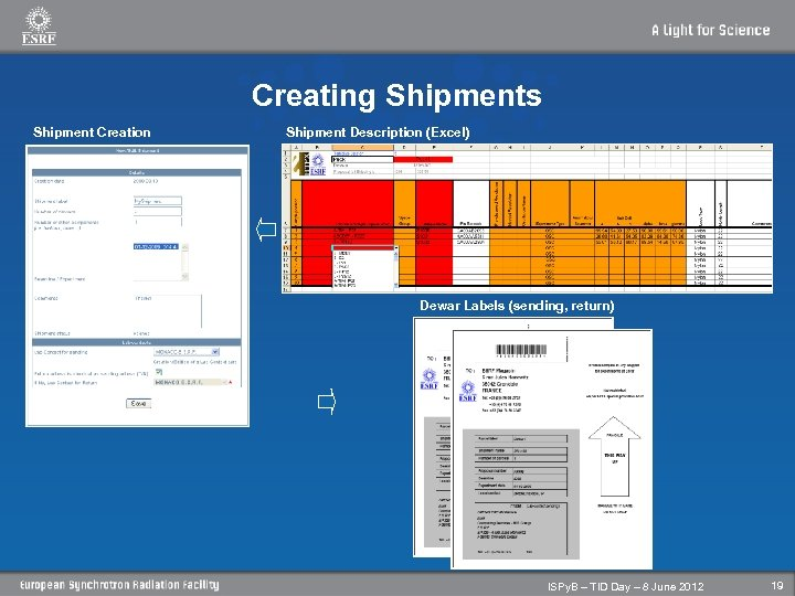 Creating Shipments Shipment Creation Shipment Description (Excel) Dewar Labels (sending, return) ISPy. B –