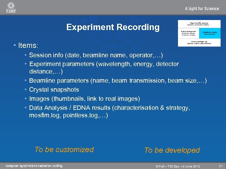 Experiment Recording • Items: • Session info (date, beamline name, operator, …) • Experiment