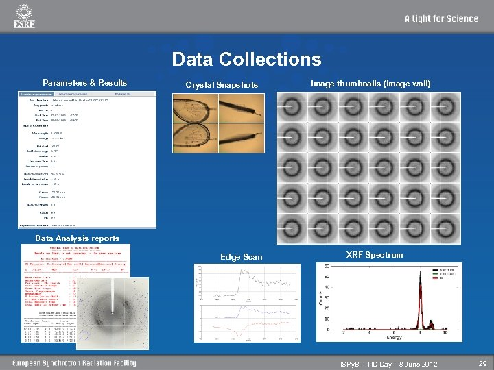 Data Collections Parameters & Results Crystal Snapshots Image thumbnails (image wall) Data Analysis reports