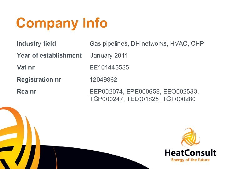 Company info Industry field Gas pipelines, DH networks, HVAC, CHP Year of establishment January