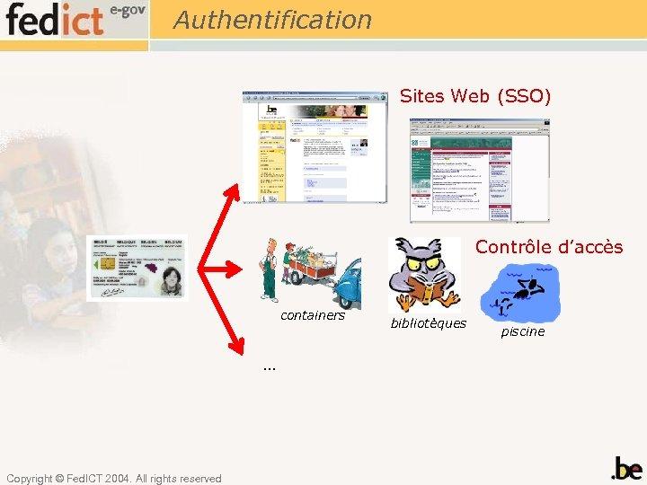 Authentification Sites Web (SSO) Contrôle d'accès containers … Copyright © Fed. ICT 2004. All