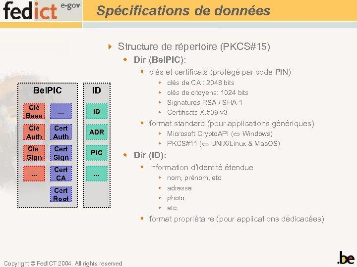 Spécifications de données 4 Structure de répertoire (PKCS#15) w Dir (Bel. PIC): clés et