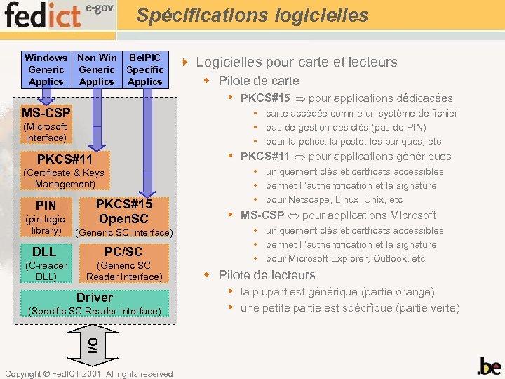 Spécifications logicielles Windows Non Win Bel. PIC Generic Specific Applics 4 Logicielles pour carte