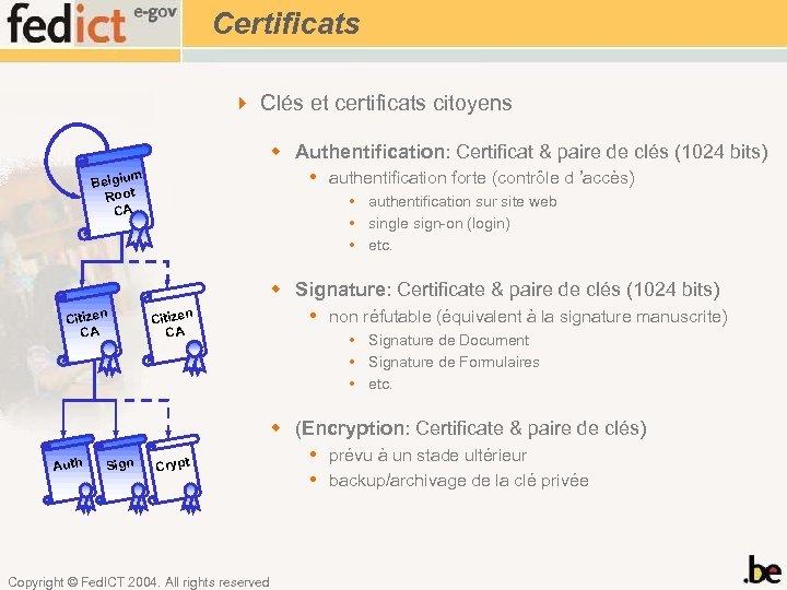 Certificats 4 Clés et certificats citoyens w Authentification: Certificat & paire de clés (1024