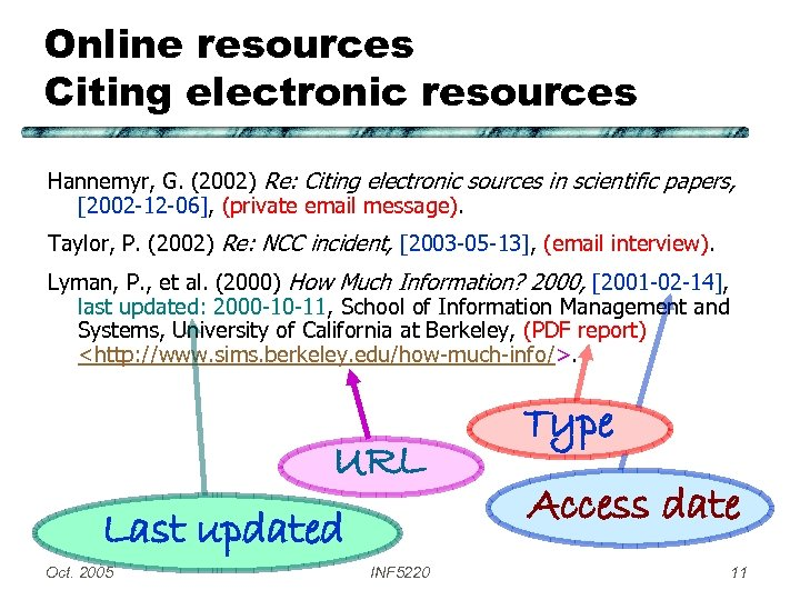 Online resources Citing electronic resources Hannemyr, G. (2002) Re: Citing electronic sources in scientific