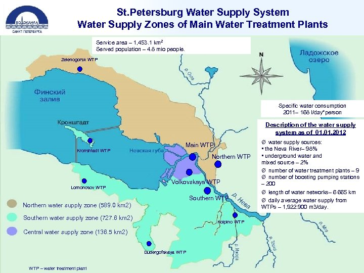 St. Petersburg Water Supply System Water Supply Zones of Main Water Treatment Plants Service