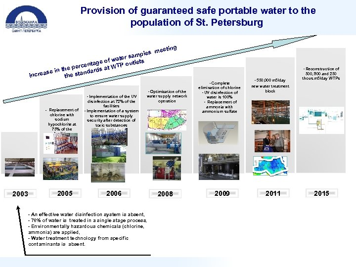 Provision of guaranteed safe portable water to the population of St. Petersburg g meetin