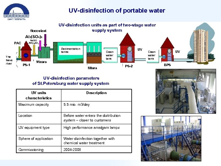 UV-disinfection of portable water flocculant ПАУ PAC UV-disinfection units as part of two-stage water