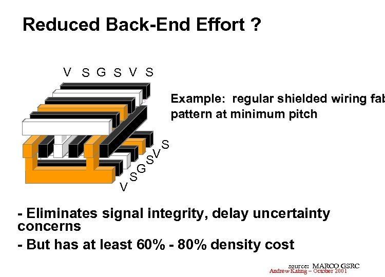 Reduced Back-End Effort ? V S G S V S Example: regular shielded wiring