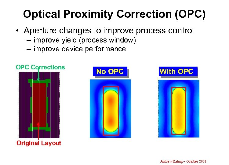 Optical Proximity Correction (OPC) • Aperture changes to improve process control – improve yield