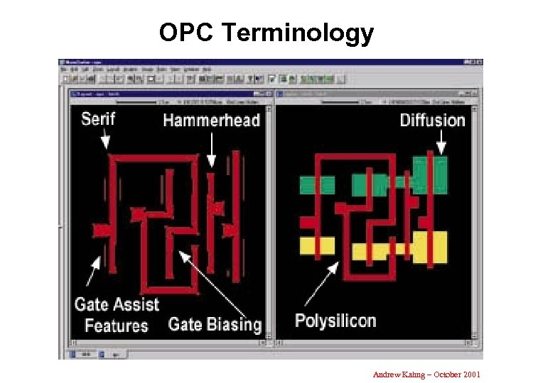 OPC Terminology Andrew Kahng – October 2001