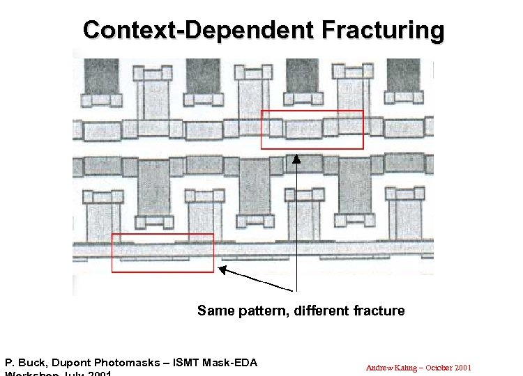 Context-Dependent Fracturing Same pattern, different fracture P. Buck, Dupont Photomasks – ISMT Mask-EDA Andrew