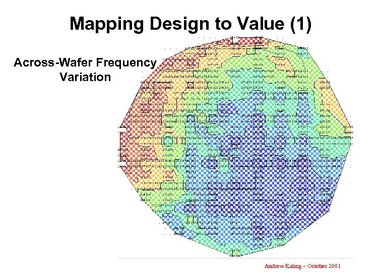 Mapping Design to Value (1) Across-Wafer Frequency Variation Andrew Kahng – October 2001