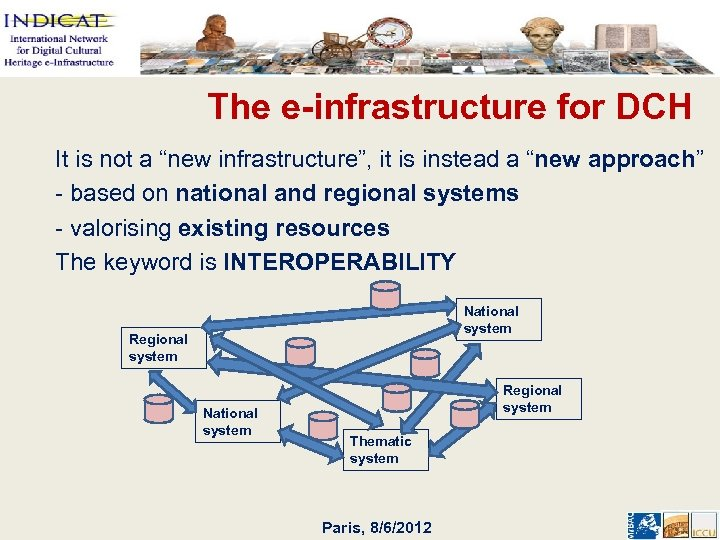 """The e-infrastructure for DCH It is not a """"new infrastructure"""", it is instead a"""