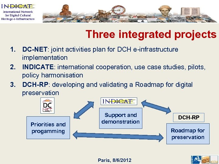 Three integrated projects 1. DC-NET: joint activities plan for DCH e-infrastructure implementation 2. INDICATE: