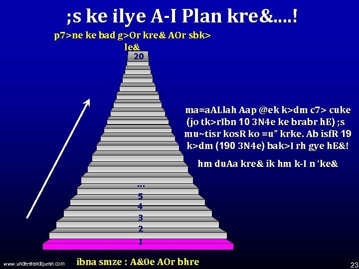 ; s ke ilye A-I Plan kre&. . ! p 7>ne ke bad g>Or