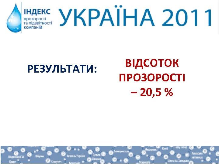 РЕЗУЛЬТАТИ: ВІДСОТОК ПРОЗОРОСТІ – 20, 5 %