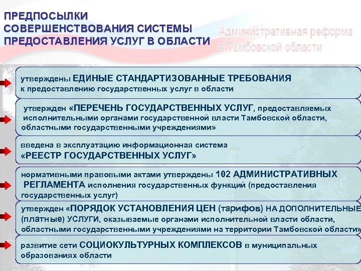 ПРЕДПОСЫЛКИ СОВЕРШЕНСТВОВАНИЯ СИСТЕМЫ ПРЕДОСТАВЛЕНИЯ УСЛУГ В ОБЛАСТИ утверждены ЕДИНЫЕ СТАНДАРТИЗОВАННЫЕ ТРЕБОВАНИЯ к предоставлению государственных
