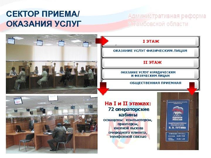 СЕКТОР ПРИЕМА/ ОКАЗАНИЯ УСЛУГ обеспечивает: На I и II этажах: 72 операторские кабины оснащены: