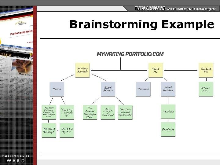 Brainstorming Example