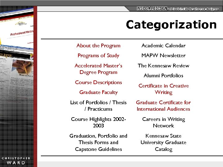 Categorization About the Program Academic Calendar Programs of Study MAPW Newsletter Accelerated Master's Degree