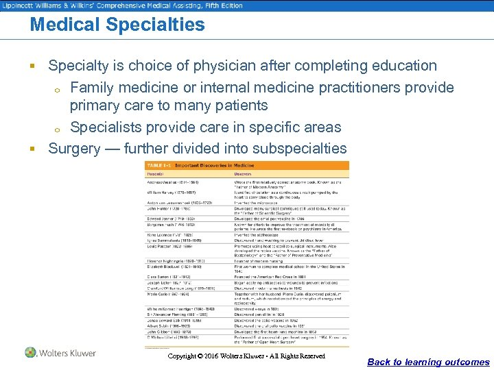Medical Specialties § Specialty is choice of physician after completing education Family medicine or