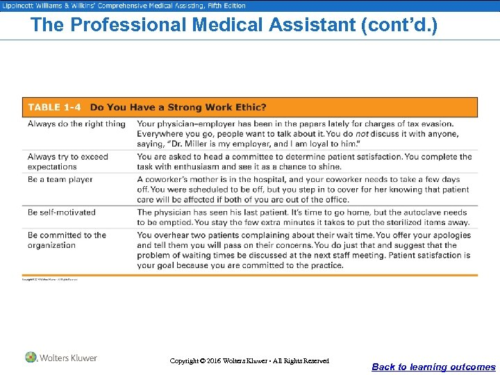 The Professional Medical Assistant (cont'd. ) Copyright © 2016 Wolters Kluwer • All Rights
