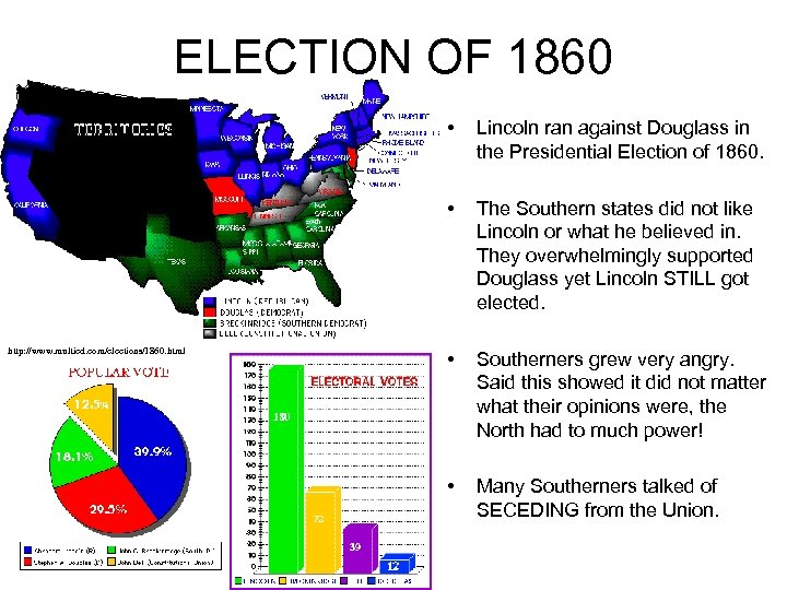 ELECTION OF 1860 • • http: //www. multied. com/elections/1860. html Lincoln ran against Douglass