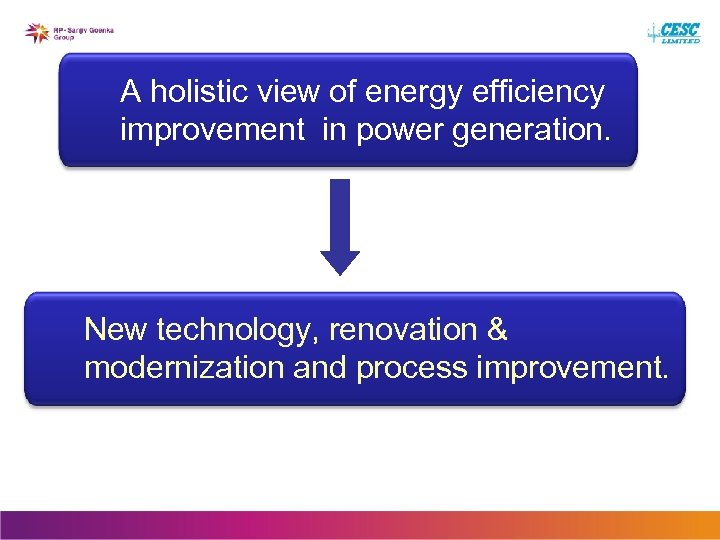 A holistic view of energy efficiency improvement in power generation. New technology, renovation &