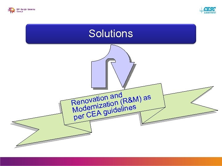 Solutions d tion an (R&M) as a Renov nization Moder A guidelines per CE