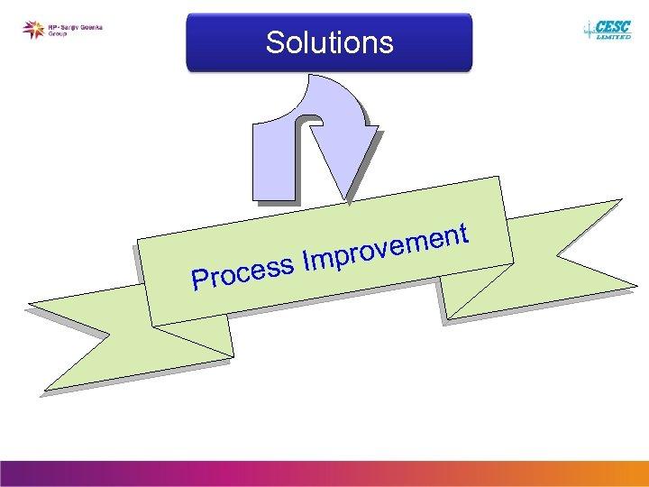 Solutions cess I Pro ment mprove