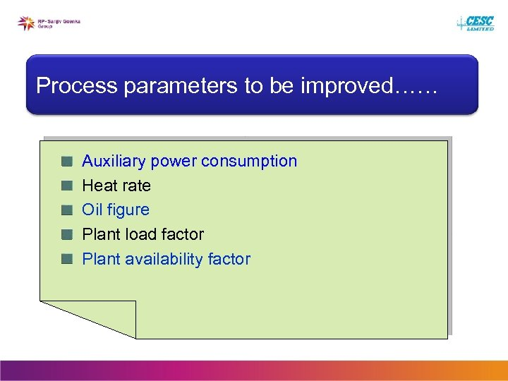Process parameters to be improved…… Auxiliary power consumption Heat rate Oil figure Plant load