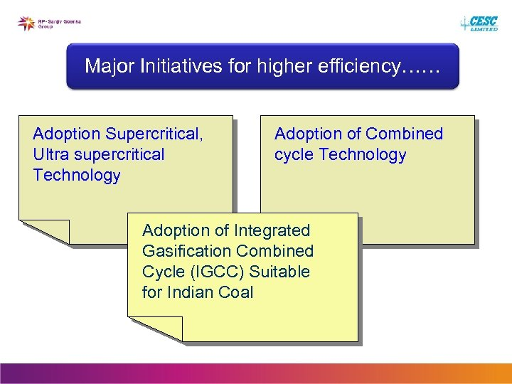 Major Initiatives for higher efficiency…… Adoption Supercritical, Ultra supercritical Technology Adoption of Combined cycle