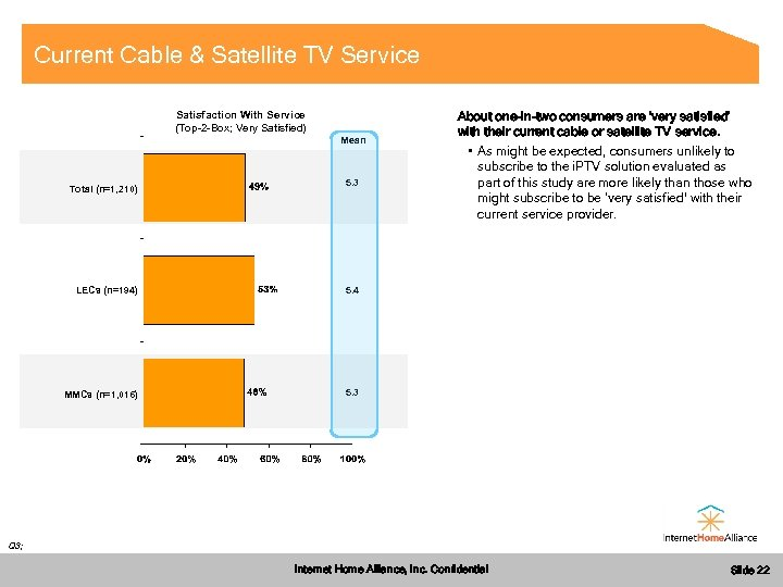 Current Cable & Satellite TV Service Satisfaction With Service (Top-2 -Box; Very Satisfied) Mean