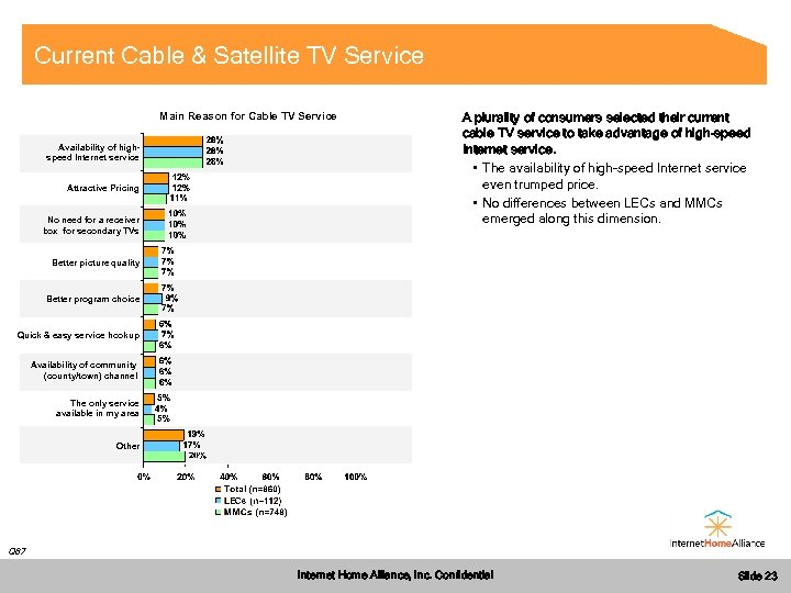 Current Cable & Satellite TV Service Main Reason for Cable TV Service Availability of