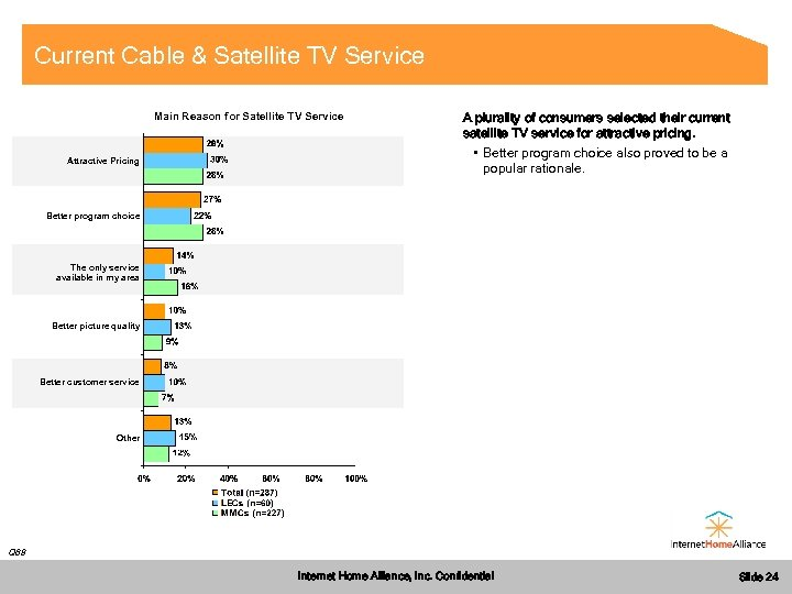 Current Cable & Satellite TV Service Main Reason for Satellite TV Service Attractive Pricing