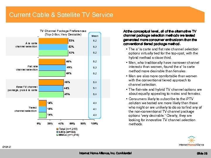 Current Cable & Satellite TV Service TV Channel Package Preferences (Top-2 -Box; Very Desirable)