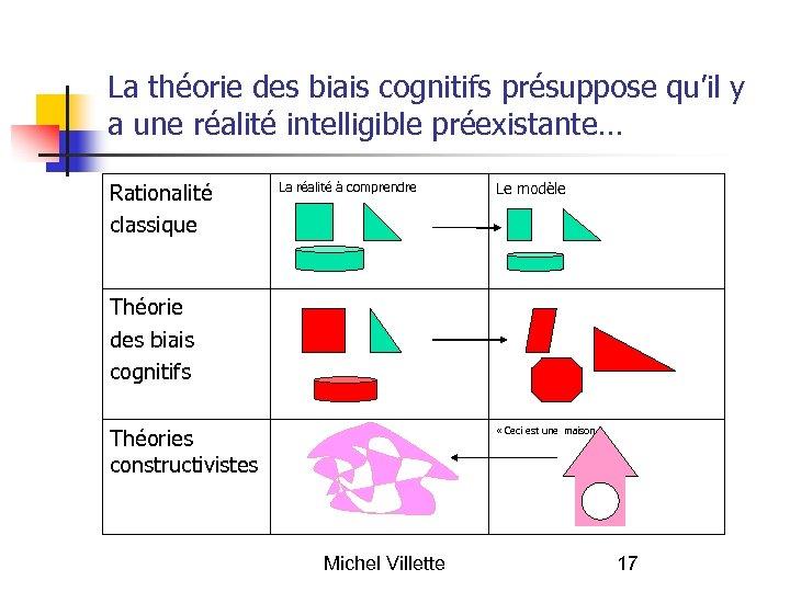 La théorie des biais cognitifs présuppose qu'il y a une réalité intelligible préexistante… Rationalité