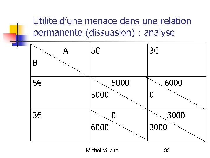 Utilité d'une menace dans une relation permanente (dissuasion) : analyse A B 5€ 3€