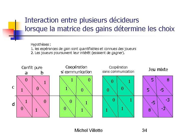 Interaction entre plusieurs décideurs lorsque la matrice des gains détermine les choix Hypothèses :