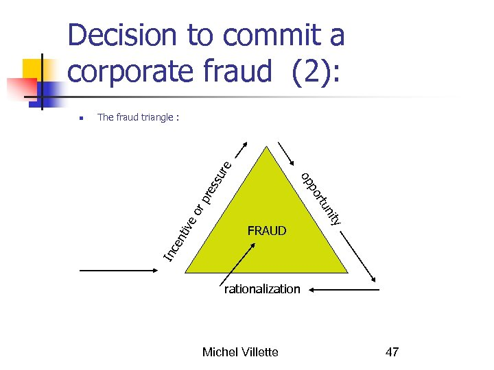 Decision to commit a corporate fraud (2): e o en tiv FRAUD y nit