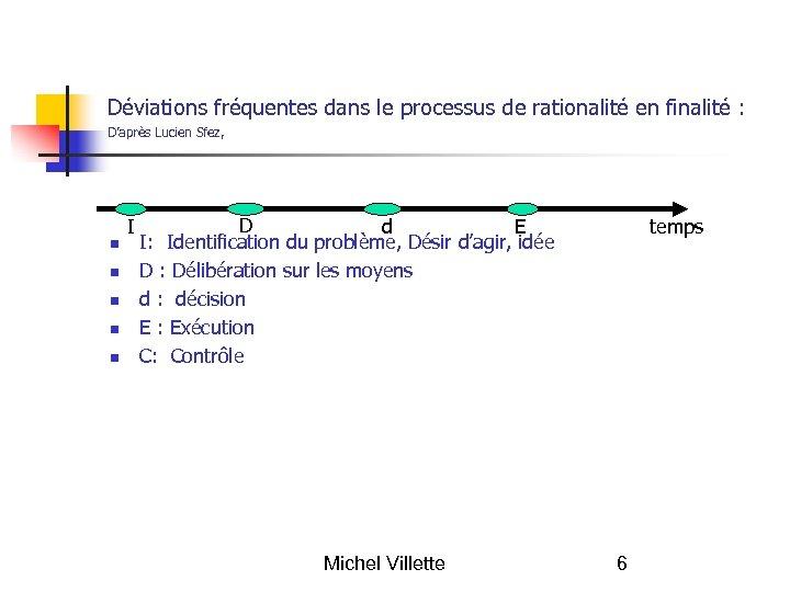 Déviations fréquentes dans le processus de rationalité en finalité : D'après Lucien Sfez, I