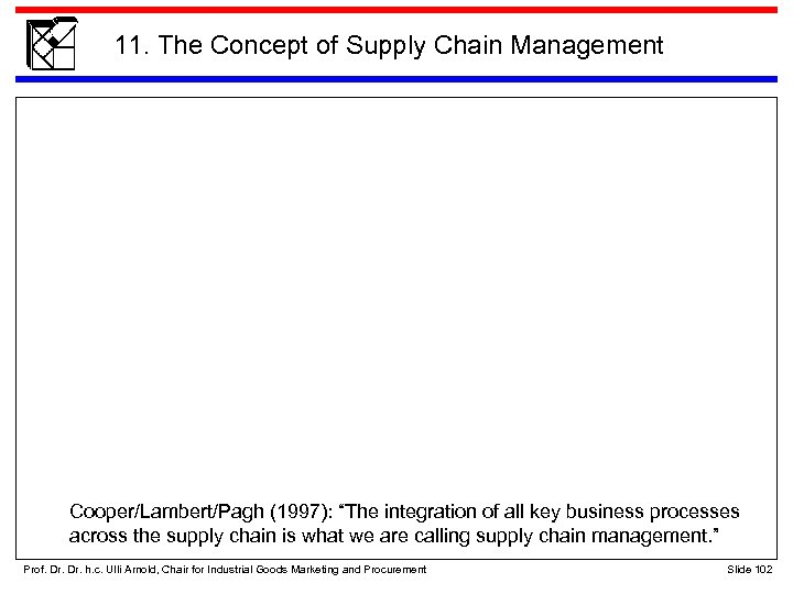 """11. The Concept of Supply Chain Management Cooper/Lambert/Pagh (1997): """"The integration of all key"""