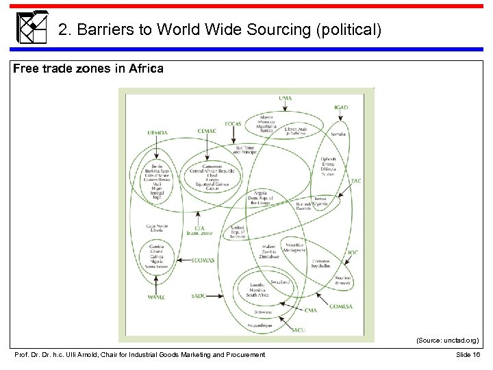 2. Barriers to World Wide Sourcing (political) Free trade zones in Africa (Source: unctad.